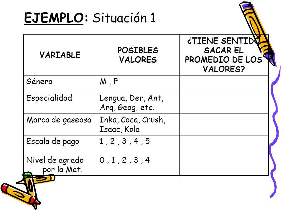 EJEMPLO: Situación 1 VARIABLE POSIBLES VALORES ¿TIENE SENTIDO SACAR EL PROMEDIO DE LOS VALORES? GéneroM, F EspecialidadLengua, Der, Ant, Arq, Geog, et