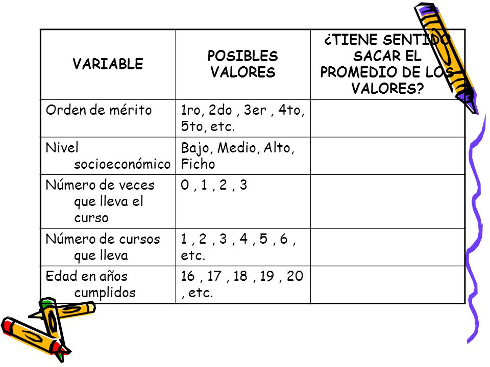 VARIABLE POSIBLES VALORES ¿TIENE SENTIDO SACAR EL PROMEDIO DE LOS VALORES? Orden de mérito1ro, 2do, 3er, 4to, 5to, etc. Nivel socioeconómico Bajo, Med