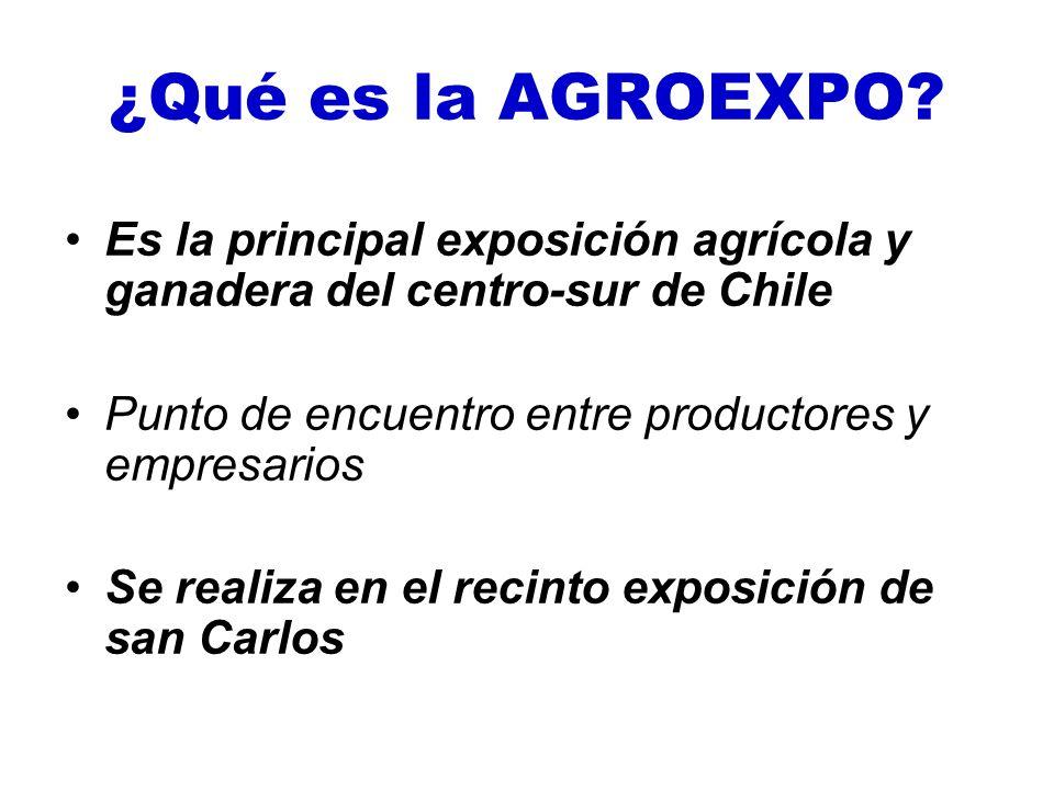 ¿Qué es la AGROEXPO? Es la principal exposición agrícola y ganadera del centro-sur de Chile Punto de encuentro entre productores y empresarios Se real
