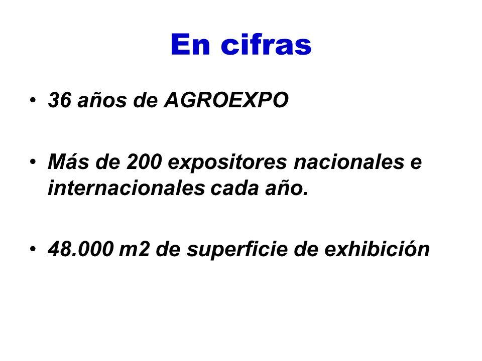 En cifras 36 años de AGROEXPO Más de 200 expositores nacionales e internacionales cada año. 48.000 m2 de superficie de exhibición