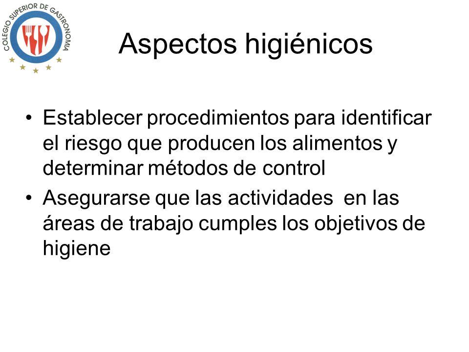 Documentación y registro Elaborar procedimientos documentados en áreas relevantes a higiene Establecer registros correspondientes para evidenciar cump
