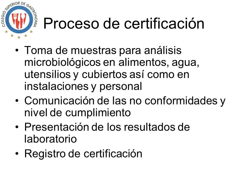 Proceso de certificación Envío de la solicitud a SGS Elaboración de la propuesta comercial Auditoria en sitio Verificación del grado de cumplimiento d