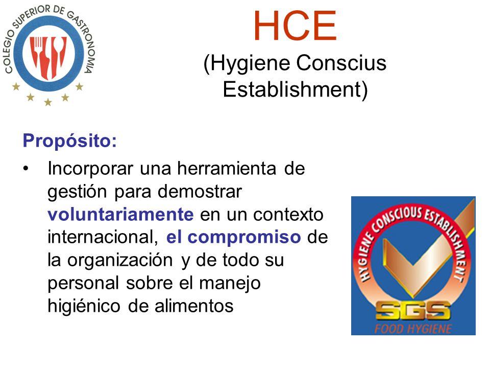 HCE (Hygiene Conscius Establishment) Propósito: Incorporar una herramienta de gestión para demostrar voluntariamente en un contexto internacional, el compromiso de la organización y de todo su personal sobre el manejo higiénico de alimentos