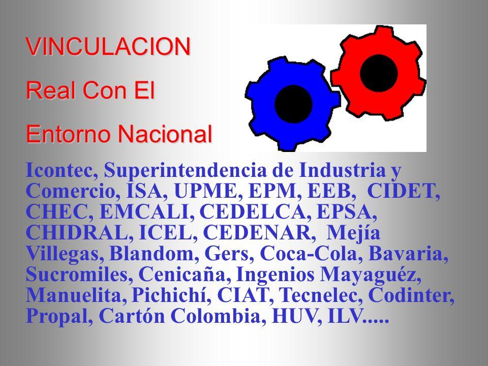 VINCULACION Real Con El Entorno Nacional Icontec, Superintendencia de Industria y Comercio, ISA, UPME, EPM, EEB, CIDET, CHEC, EMCALI, CEDELCA, EPSA, CHIDRAL, ICEL, CEDENAR, Mejía Villegas, Blandom, Gers, Coca-Cola, Bavaria, Sucromiles, Cenicaña, Ingenios Mayaguéz, Manuelita, Pichichí, CIAT, Tecnelec, Codinter, Propal, Cartón Colombia, HUV, ILV.....