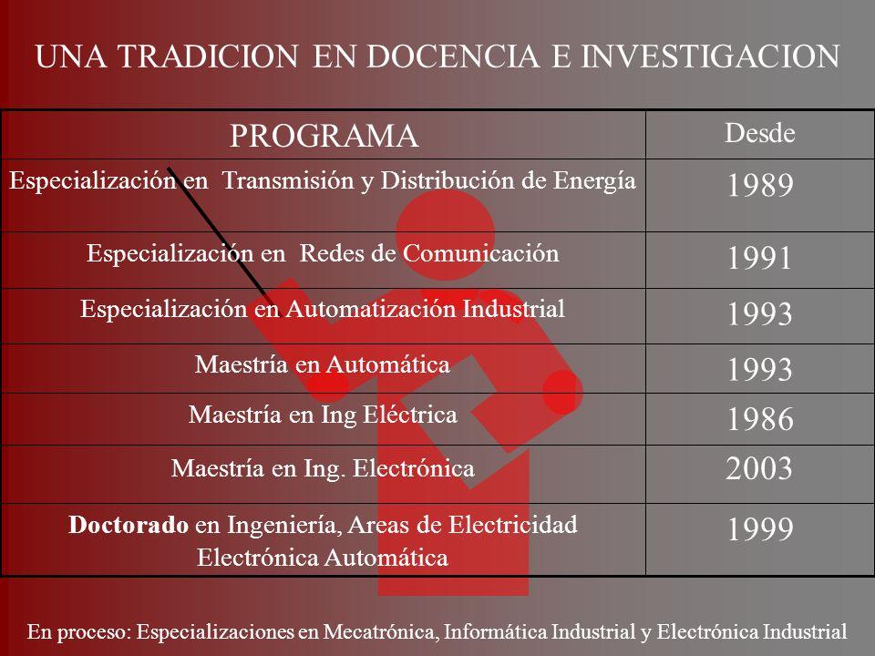 UNA TRADICION EN DOCENCIA E INVESTIGACION 1999 Doctorado en Ingeniería, Areas de Electricidad Electrónica Automática 1986 2003 Maestría en Ing Eléctrica Maestría en Ing.
