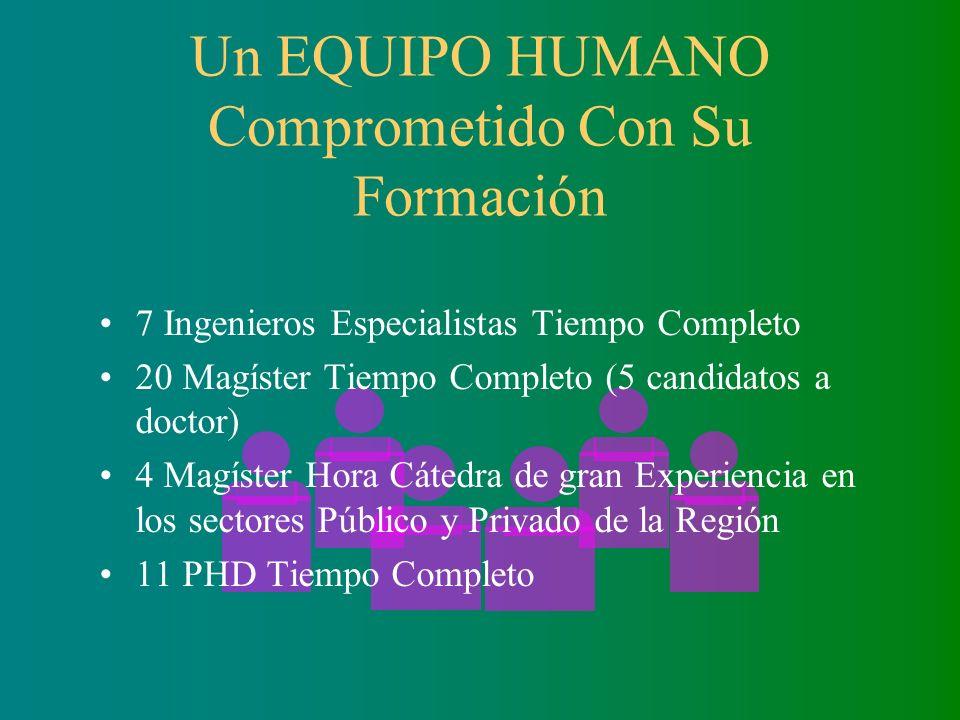 COMO Y DONDE CONTACTARNOS CIUDAD UNIVERSITARIA MELENDEZ EDIFICIO 355 2º PISO APARTADO AEREO 25360 FAX (57-2) 3392361 Ext.112 TELEFONOS (57-2) 3392140 3392361 E-Mail: ppiee@eiee.univalle.edu.co P.Web: http//univalle.edu.co/PPIEE