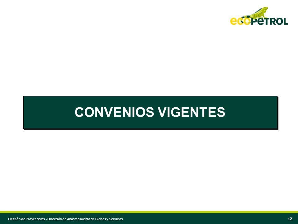 Gestión de Proveedores - Dirección de Abastecimiento de Bienes y Servicios 12 CONVENIOS VIGENTES