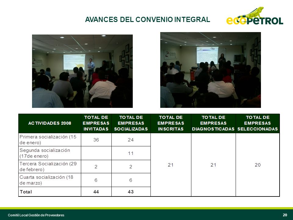 Comité Local Gestión de Proveedores 20 AVANCES DEL CONVENIO INTEGRAL