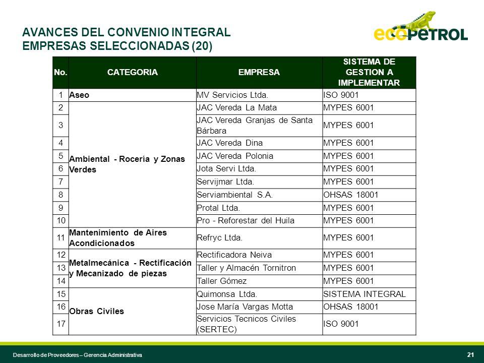 Desarrollo de Proveedores – Gerencia Administrativa 21 AVANCES DEL CONVENIO INTEGRAL EMPRESAS SELECCIONADAS (20) No.CATEGORIAEMPRESA SISTEMA DE GESTIO