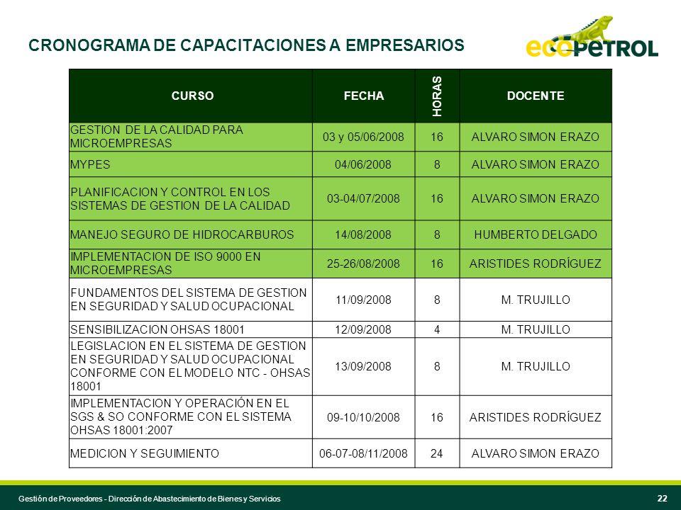 Gestión de Proveedores - Dirección de Abastecimiento de Bienes y Servicios 22 CRONOGRAMA DE CAPACITACIONES A EMPRESARIOS CURSOFECHA HORAS DOCENTE GEST