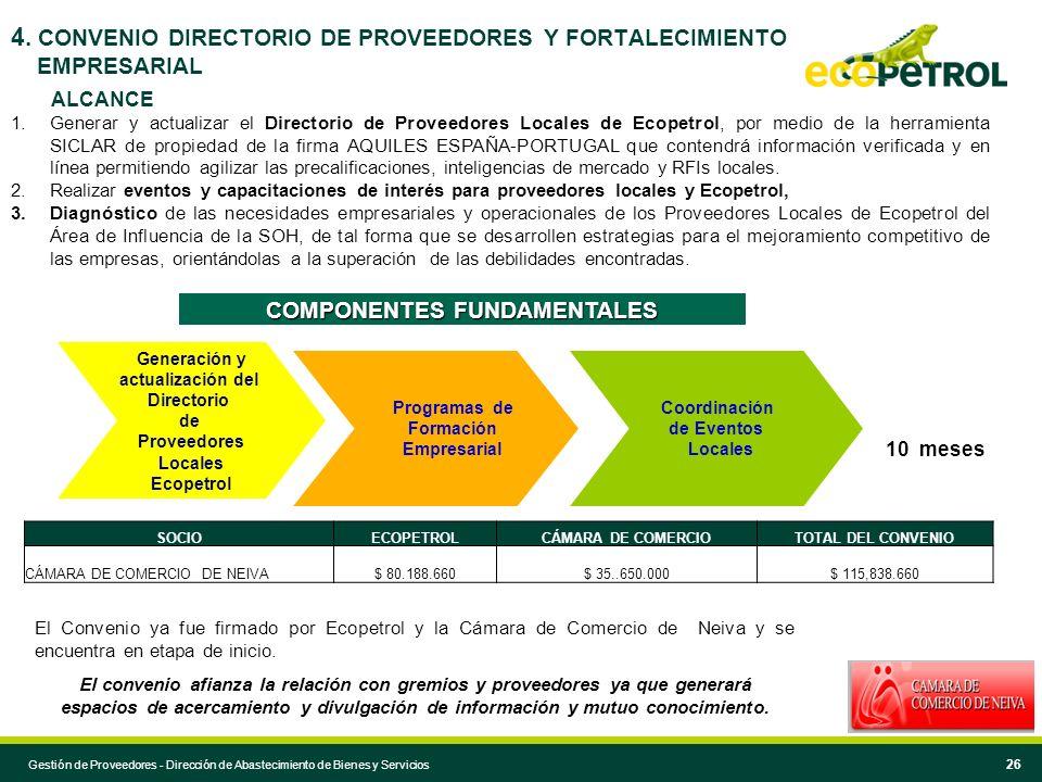 26 COMPONENTES FUNDAMENTALES Generación y actualización del Directorio de Proveedores Locales Ecopetrol Programas de Formación Empresarial Coordinació
