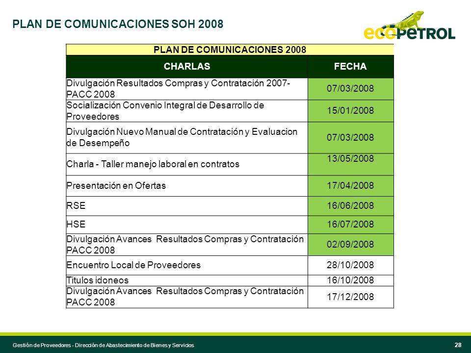 PLAN DE COMUNICACIONES SOH 2008 Gestión de Proveedores - Dirección de Abastecimiento de Bienes y Servicios 28 PLAN DE COMUNICACIONES 2008 CHARLASFECHA