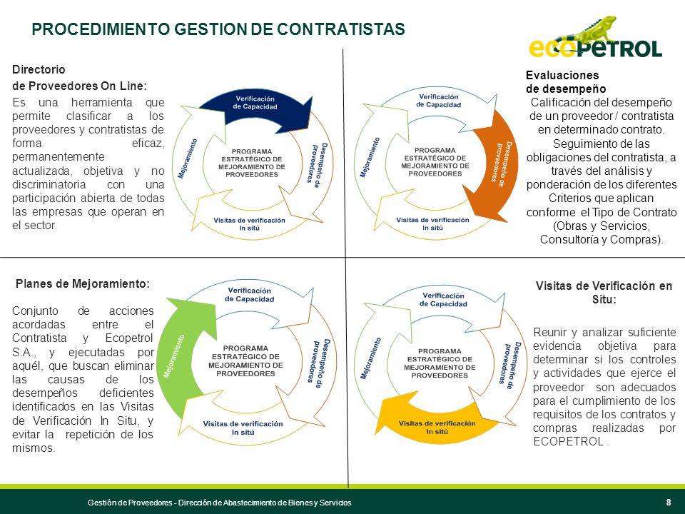 8 PROCEDIMIENTO GESTION DE CONTRATISTAS Directorio de Proveedores On Line: Es una herramienta que permite clasificar a los proveedores y contratistas