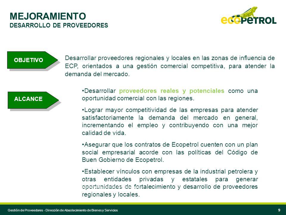 9 OBJETIVO Desarrollar proveedores regionales y locales en las zonas de influencia de ECP, orientados a una gestión comercial competitiva, para atende