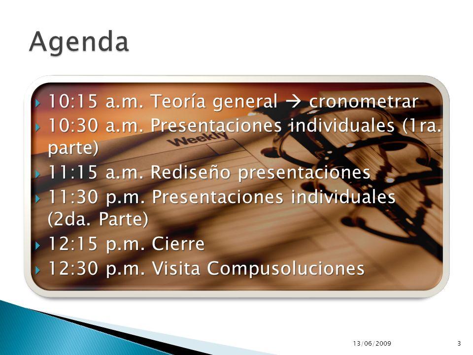 10:15 a.m. Teoría general cronometrar 10:15 a.m. Teoría general cronometrar 10:30 a.m. Presentaciones individuales (1ra. parte) 10:30 a.m. Presentacio