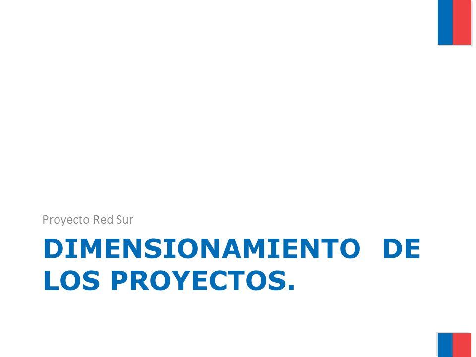 DIMENSIONAMIENTO DE LOS PROYECTOS. Proyecto Red Sur