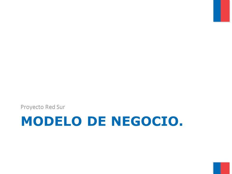 MODELO DE NEGOCIO. Proyecto Red Sur