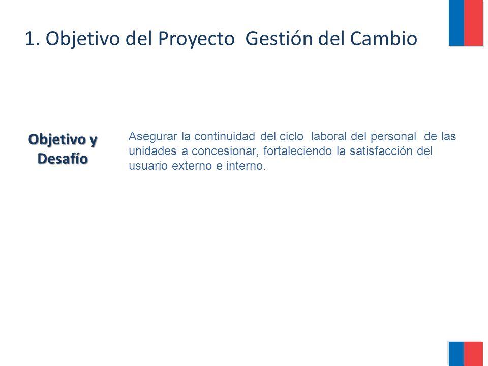 1. Objetivo del Proyecto Gestión del Cambio Asegurar la continuidad del ciclo laboral del personal de las unidades a concesionar, fortaleciendo la sat