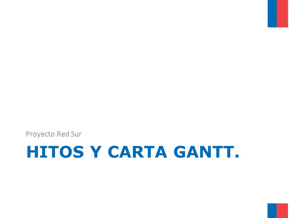 HITOS Y CARTA GANTT. Proyecto Red Sur