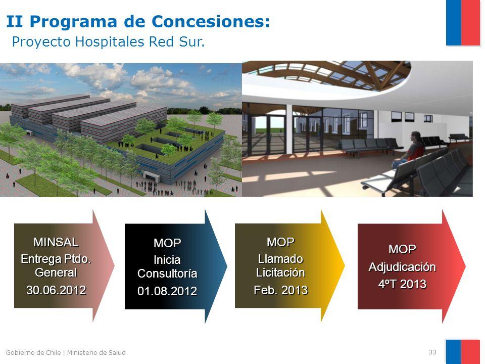 II Programa de Concesiones: Proyecto Hospitales Red Sur.