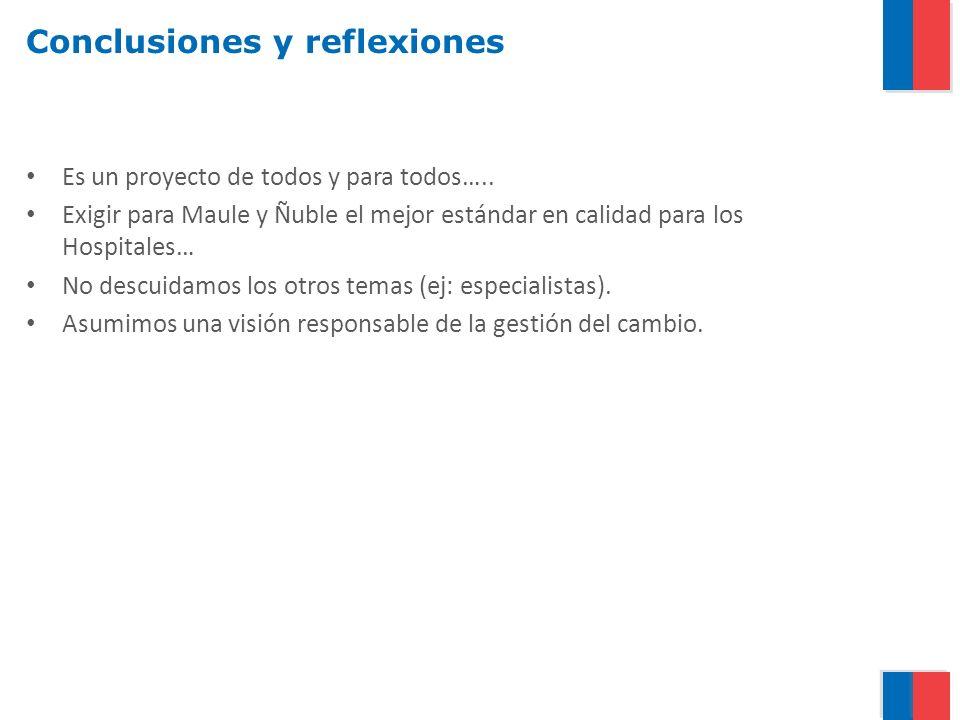 Conclusiones y reflexiones Es un proyecto de todos y para todos…..