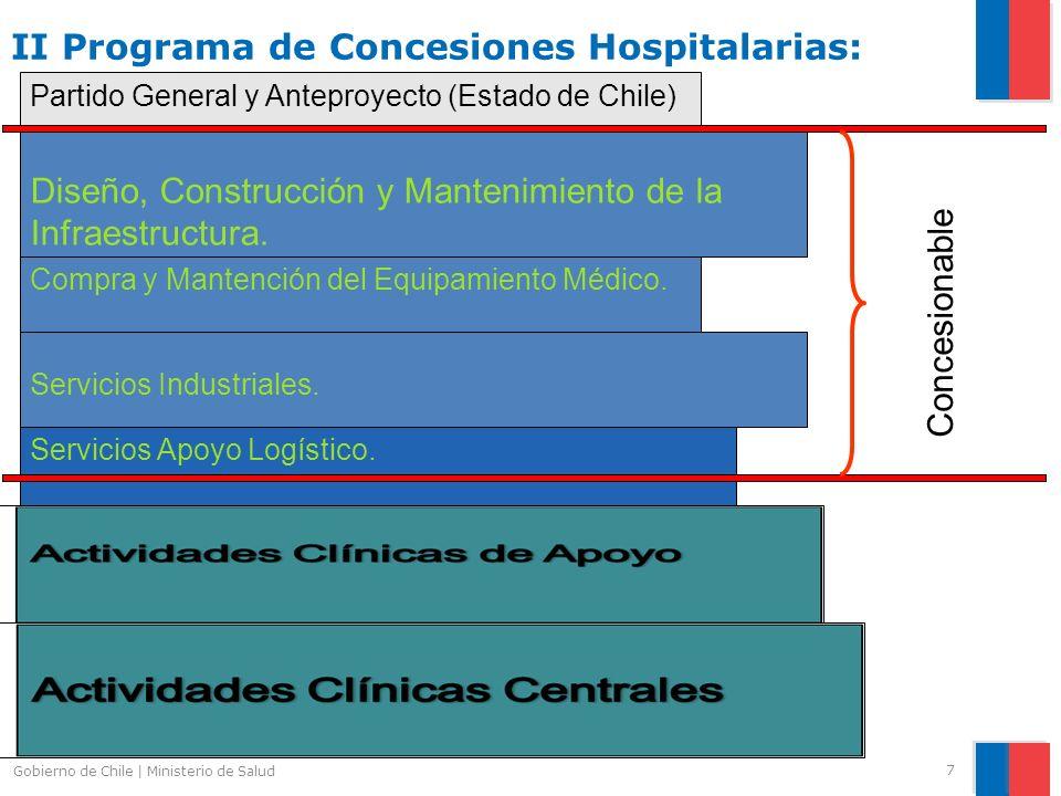 II Programa de Concesiones Hospitalarias: Partido General y Anteproyecto (Estado de Chile) Diseño, Construcción y Mantenimiento de la Infraestructura.
