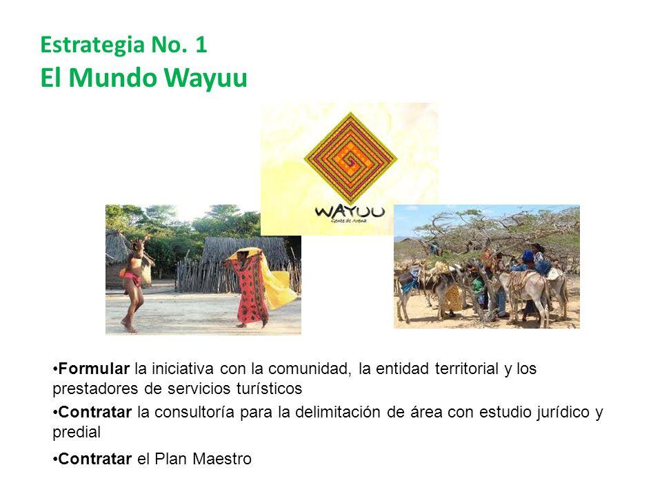 Estrategia No. 1 El Mundo Wayuu Formular la iniciativa con la comunidad, la entidad territorial y los prestadores de servicios turísticos Contratar la