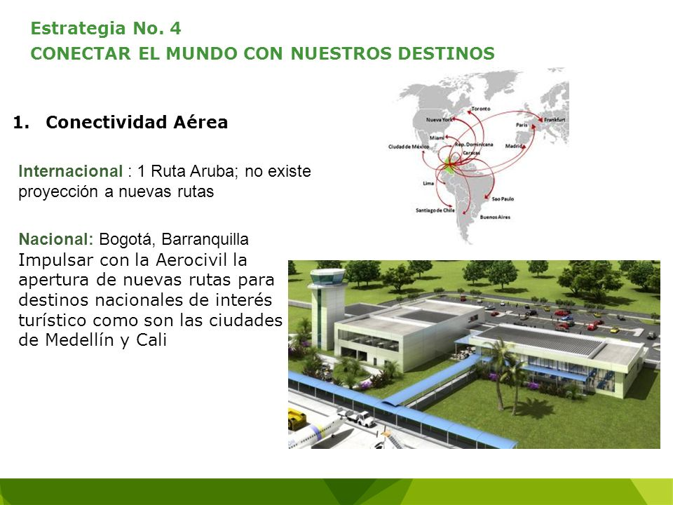 1.Conectividad Aérea Estrategia No. 4 CONECTAR EL MUNDO CON NUESTROS DESTINOS Internacional : 1 Ruta Aruba; no existe proyección a nuevas rutas Nacion