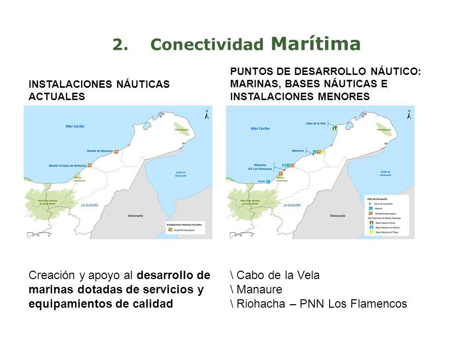 2.Conectividad Marítima INSTALACIONES NÁUTICAS ACTUALES PUNTOS DE DESARROLLO NÁUTICO: MARINAS, BASES NÁUTICAS E INSTALACIONES MENORES \ Cabo de la Vela \ Manaure \ Riohacha – PNN Los Flamencos Creación y apoyo al desarrollo de marinas dotadas de servicios y equipamientos de calidad