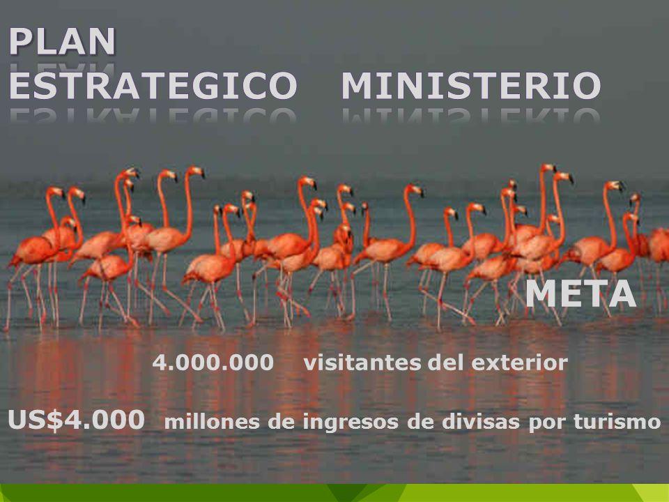 META 4.000.000 visitantes del exterior US$4.000 millones de ingresos de divisas por turismo