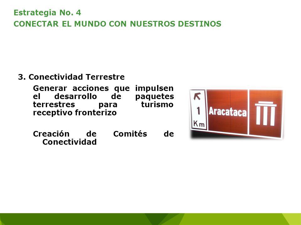 3. Conectividad Terrestre Generar acciones que impulsen el desarrollo de paquetes terrestres para turismo receptivo fronterizo Creación de Comités de