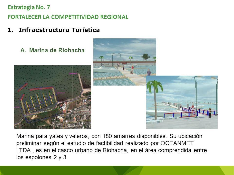 1.Infraestructura Turística Estrategia No. 7 FORTALECER LA COMPETITIVIDAD REGIONAL A.Marina de Riohacha Marina para yates y veleros, con 180 amarres d