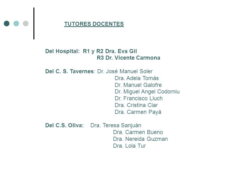 TUTORES DOCENTES Del Hospital: R1 y R2 Dra. Eva Gil R3 Dr. Vicente Carmona Del C. S. Tavernes: Dr. José Manuel Soler Dra. Adela Tomás Dr. Manuel Galof
