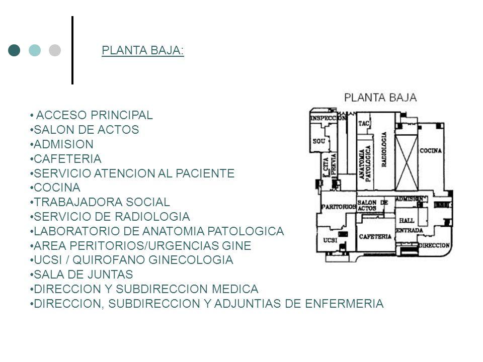 PLANTA BAJA: ACCESO PRINCIPAL SALON DE ACTOS ADMISION CAFETERIA SERVICIO ATENCION AL PACIENTE COCINA TRABAJADORA SOCIAL SERVICIO DE RADIOLOGIA LABORAT