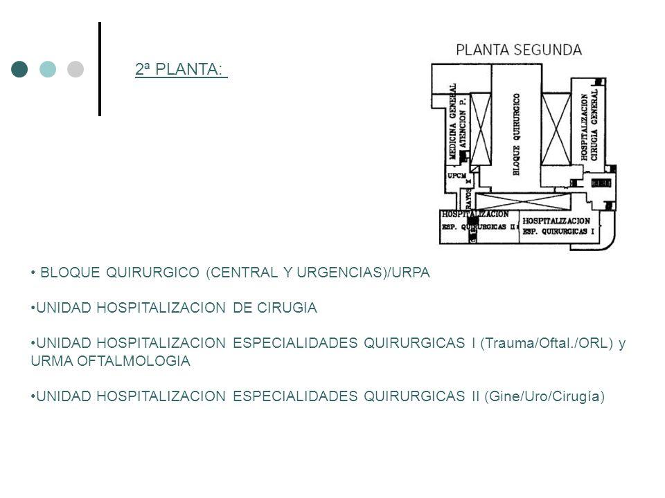 2ª PLANTA: BLOQUE QUIRURGICO (CENTRAL Y URGENCIAS)/URPA UNIDAD HOSPITALIZACION DE CIRUGIA UNIDAD HOSPITALIZACION ESPECIALIDADES QUIRURGICAS I (Trauma/
