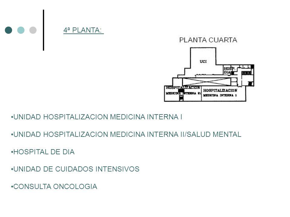 4ª PLANTA: UNIDAD HOSPITALIZACION MEDICINA INTERNA I UNIDAD HOSPITALIZACION MEDICINA INTERNA II/SALUD MENTAL HOSPITAL DE DIA UNIDAD DE CUIDADOS INTENS