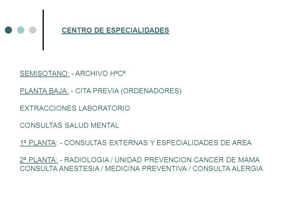 CENTRO DE ESPECIALIDADES SEMISOTANO: - ARCHIVO HªCª PLANTA BAJA: - CITA PREVIA (ORDENADORES) EXTRACCIONES LABORATORIO CONSULTAS SALUD MENTAL 1ª PLANTA