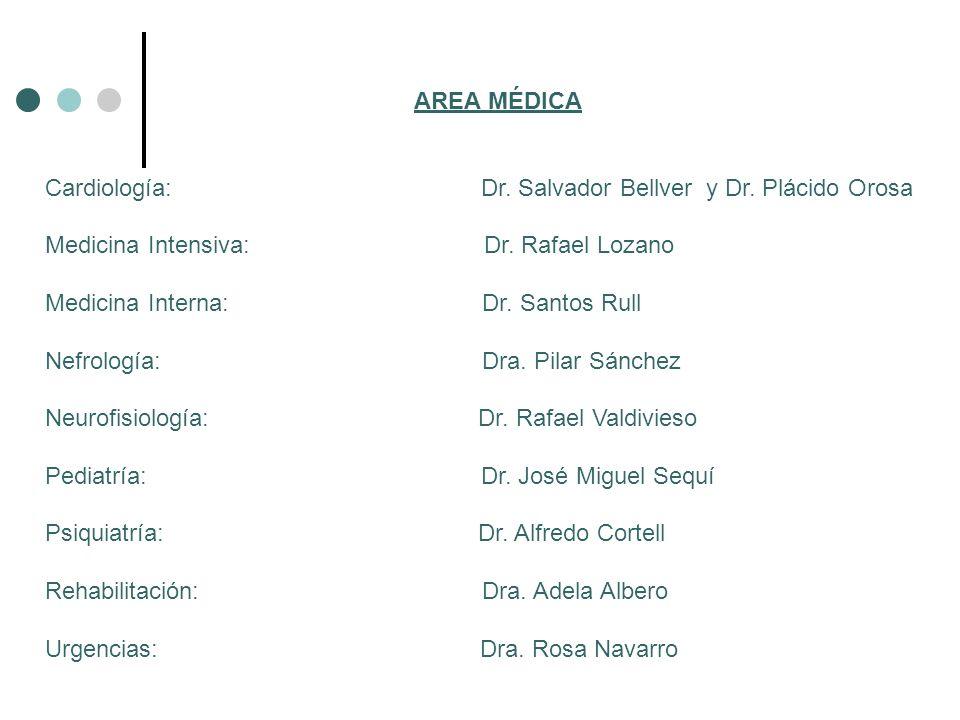 AREA MÉDICA Cardiología: Dr. Salvador Bellver y Dr. Plácido Orosa Medicina Intensiva: Dr. Rafael Lozano Medicina Interna: Dr. Santos Rull Nefrología:
