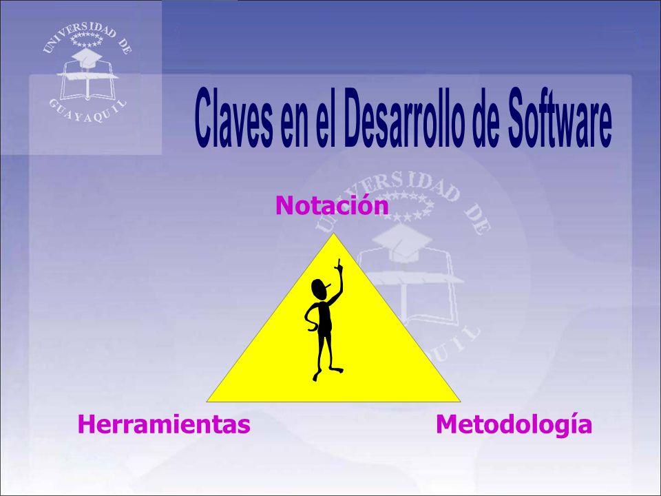 HerramientasMetodología Notación