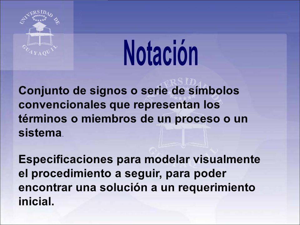 Conjunto de signos o serie de símbolos convencionales que representan los términos o miembros de un proceso o un sistema. Especificaciones para modela
