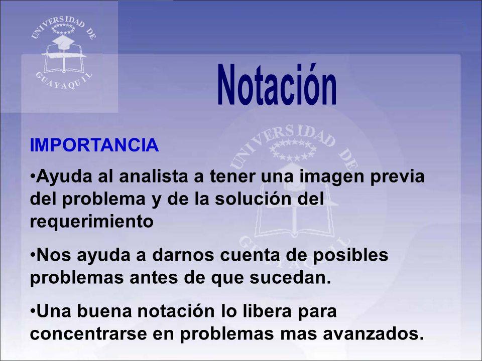 ELEMENTOS DE LA NOTACION Necesidad de Vistas Múltiples Modelos y vistas Modelos Lógicos vs.