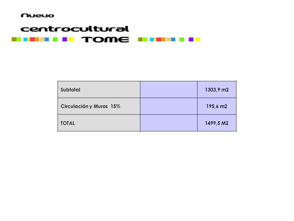 Subtotal1303,9 m2 Circulación y Muros 15%195,6 m2 TOTAL1499,5 M2