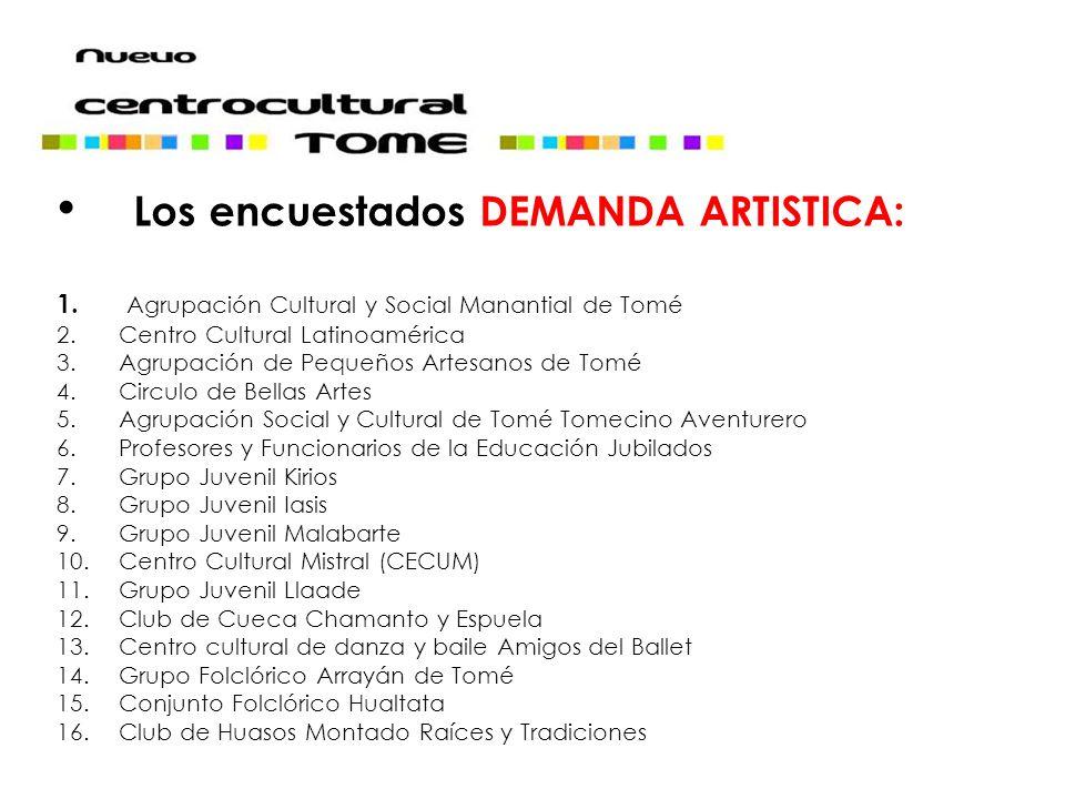 Los encuestados DEMANDA ARTISTICA: 1. Agrupación Cultural y Social Manantial de Tomé 2.Centro Cultural Latinoamérica 3.Agrupación de Pequeños Artesano