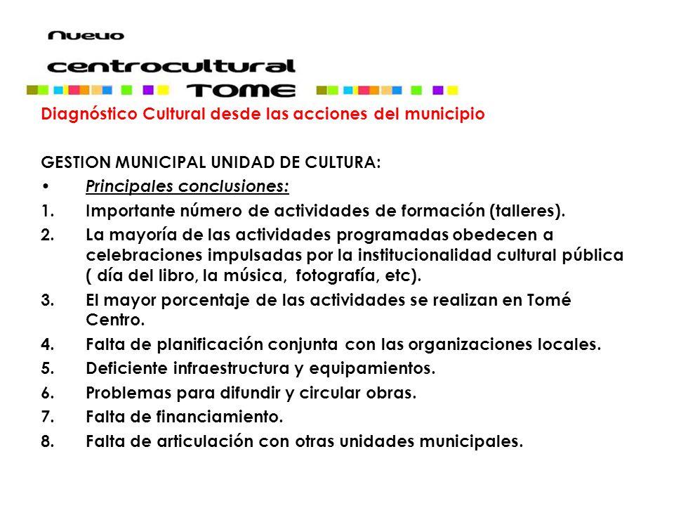 Diagnóstico Cultural desde las acciones del municipio GESTION MUNICIPAL UNIDAD DE CULTURA: Principales conclusiones: 1.Importante número de actividades de formación (talleres).