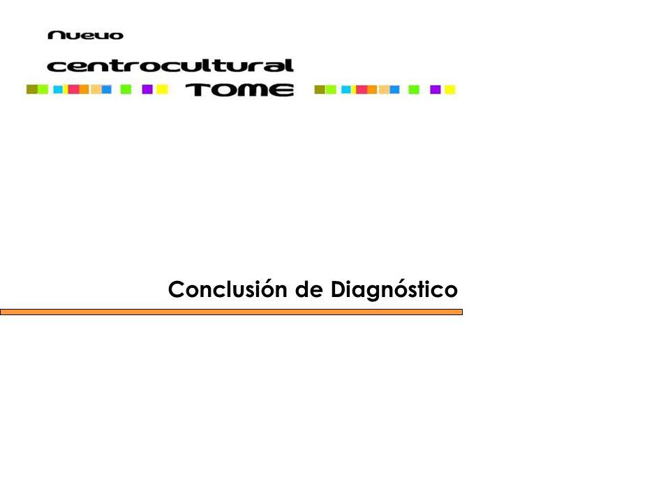 Conclusión de Diagnóstico