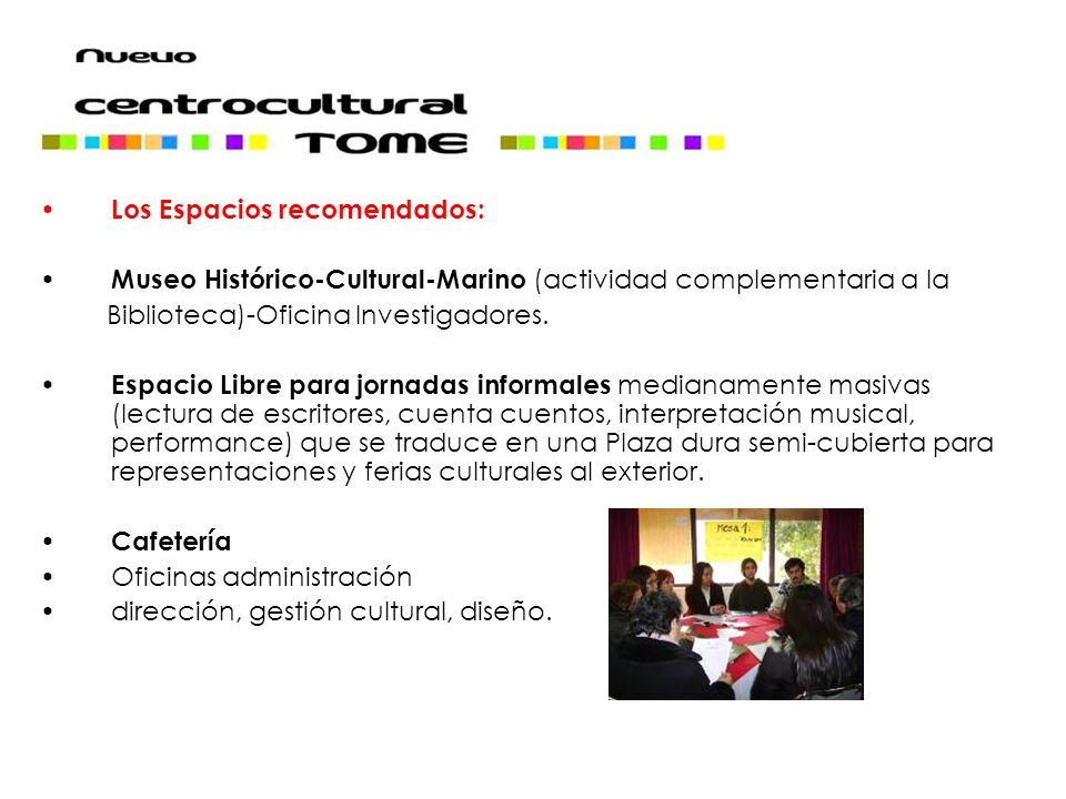 Los Espacios recomendados: Museo Histórico-Cultural-Marino (actividad complementaria a la Biblioteca)-Oficina Investigadores. Espacio Libre para jorna