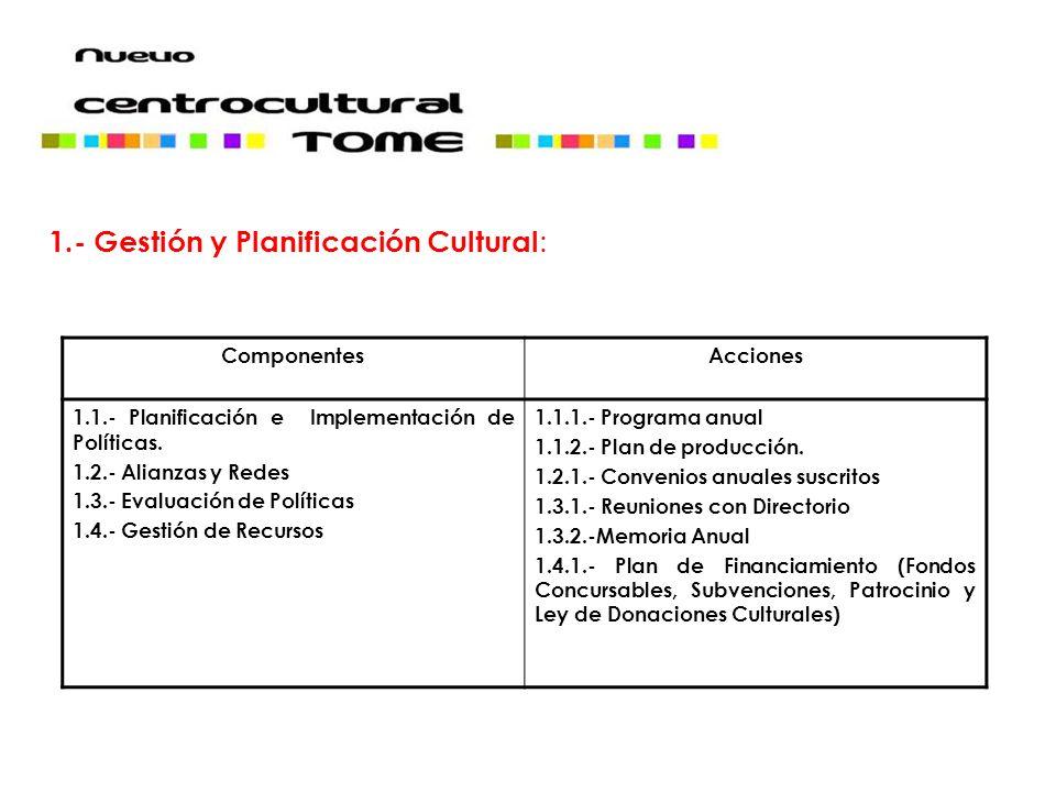 1.- Gestión y Planificación Cultural : ComponentesAcciones 1.1.- Planificación e Implementación de Políticas. 1.2.- Alianzas y Redes 1.3.- Evaluación