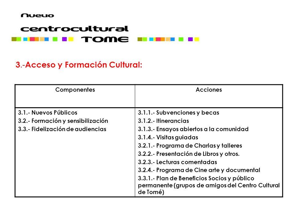 3.- Acceso y Formación Cultural: ComponentesAcciones 3.1.- Nuevos Públicos 3.2.- Formación y sensibilización 3.3.- Fidelización de audiencias 3.1.1.- Subvenciones y becas 3.1.2.- Itinerancias 3.1.3.- Ensayos abiertos a la comunidad 3.1.4.- Visitas guiadas 3.2.1.- Programa de Charlas y talleres 3.2.2.- Presentación de Libros y otros.