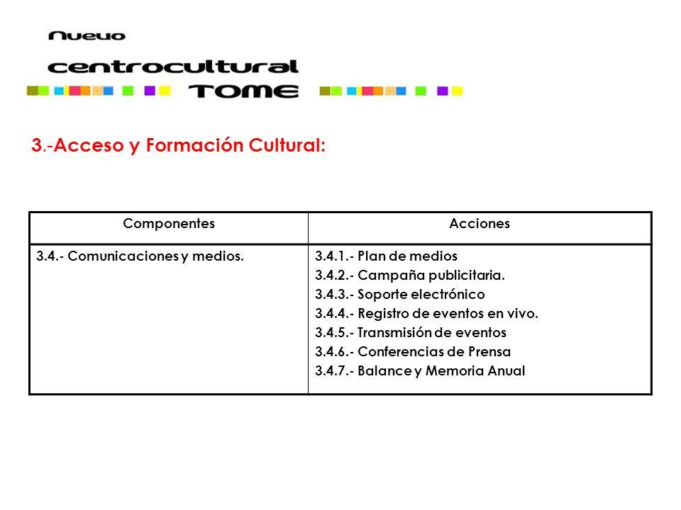 3.- Acceso y Formación Cultural: ComponentesAcciones 3.4.- Comunicaciones y medios.3.4.1.- Plan de medios 3.4.2.- Campaña publicitaria. 3.4.3.- Soport