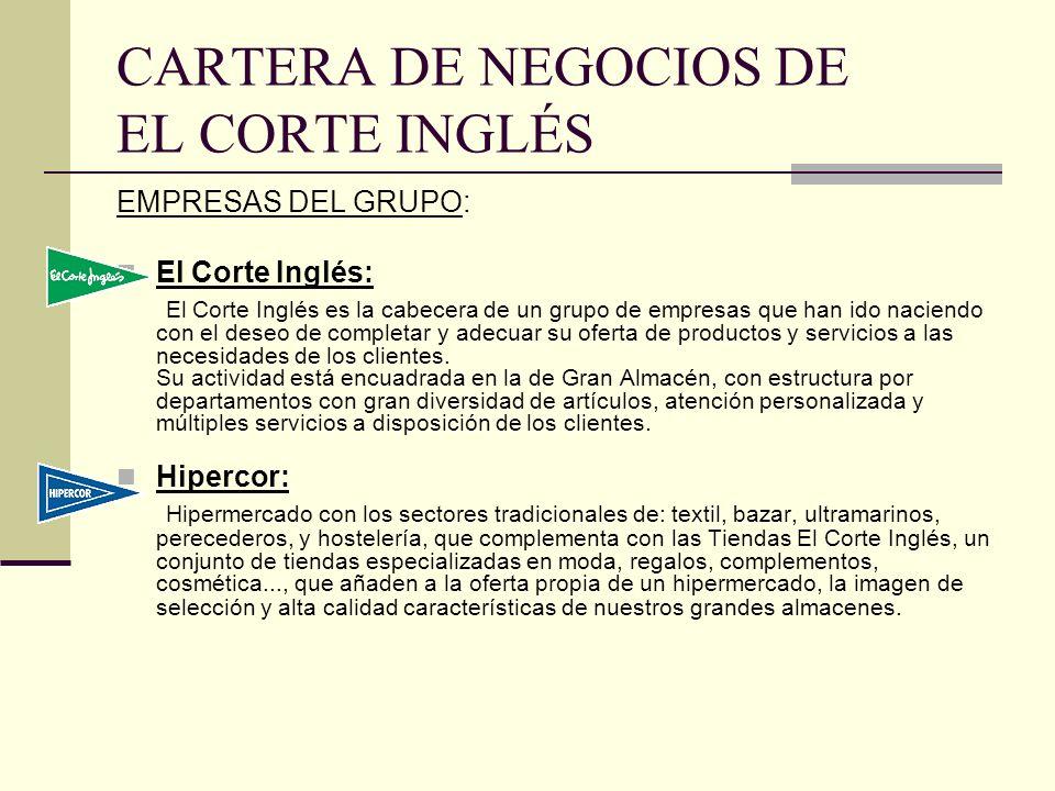 CARTERA DE NEGOCIOS DE EL CORTE INGLÉS EMPRESAS DEL GRUPO: El Corte Inglés: El Corte Inglés es la cabecera de un grupo de empresas que han ido naciend